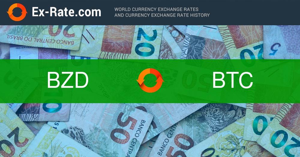 Paversti Belizo doleris (BZD)